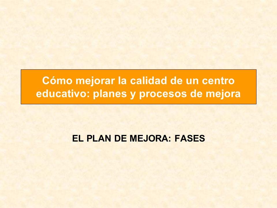EL PLAN DE MEJORA: FASES Cómo mejorar la calidad de un centro educativo: planes y procesos de mejora