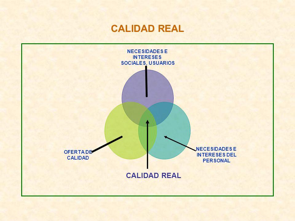 CALIDAD REAL