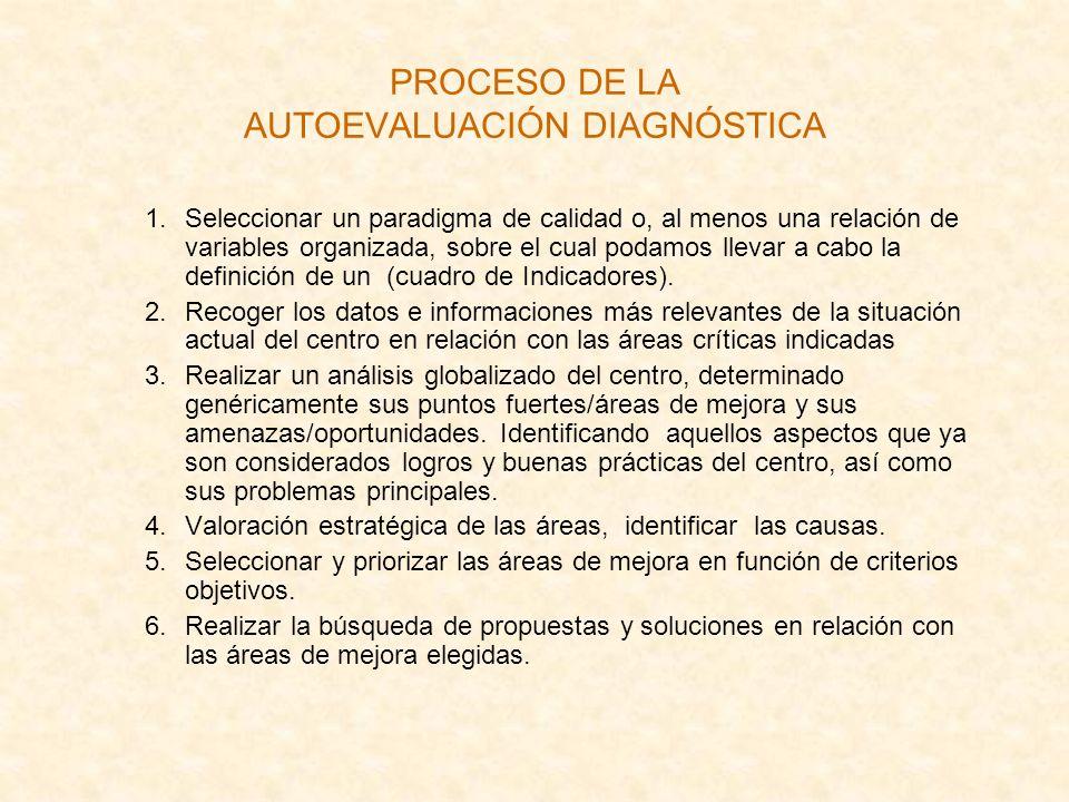 PROCESO DE LA AUTOEVALUACIÓN DIAGNÓSTICA 1.Seleccionar un paradigma de calidad o, al menos una relación de variables organizada, sobre el cual podamos
