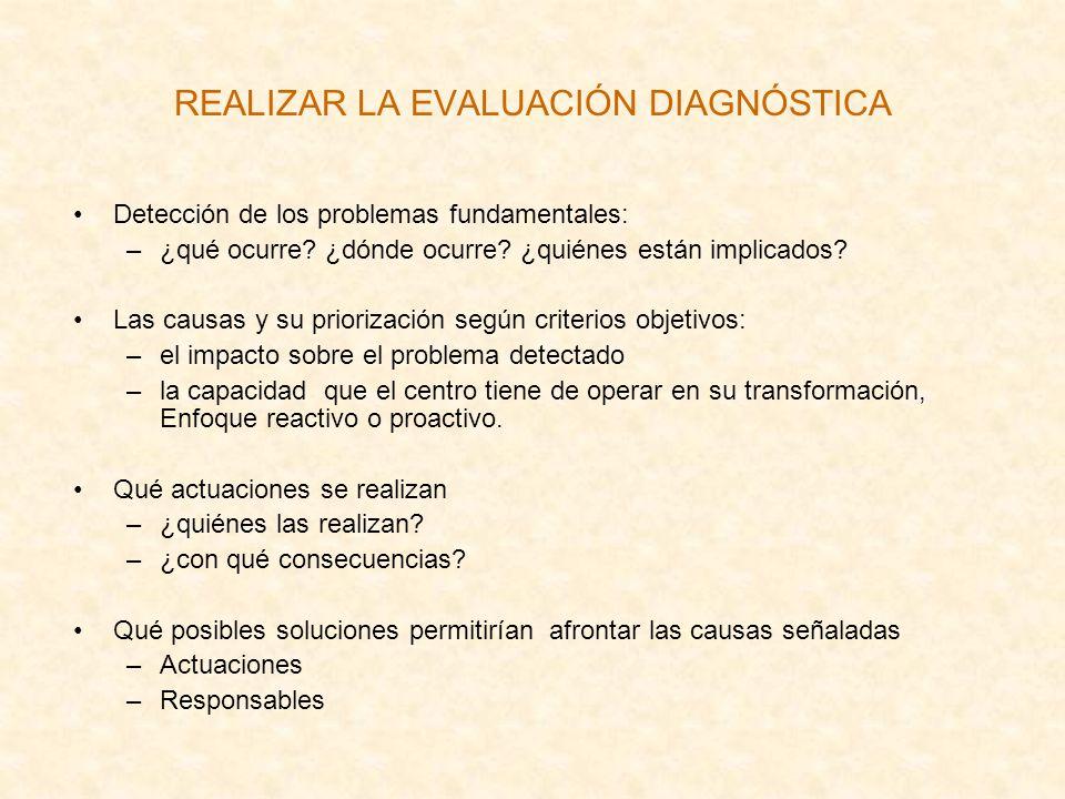 REALIZAR LA EVALUACIÓN DIAGNÓSTICA Detección de los problemas fundamentales: –¿qué ocurre? ¿dónde ocurre? ¿quiénes están implicados? Las causas y su p