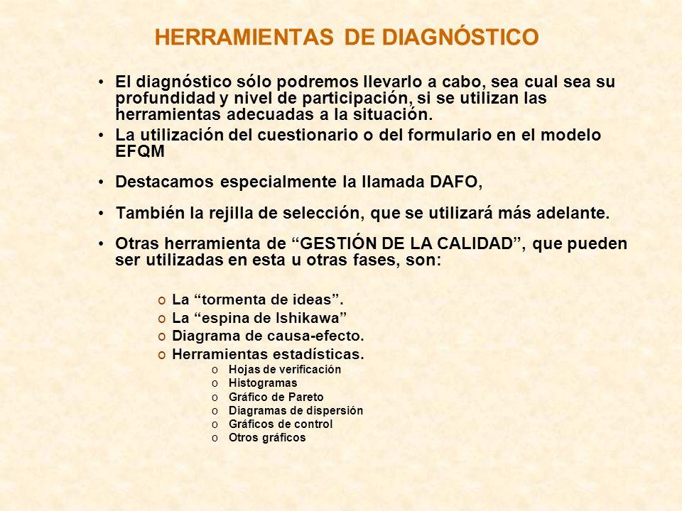 HERRAMIENTAS DE DIAGNÓSTICO El diagnóstico sólo podremos llevarlo a cabo, sea cual sea su profundidad y nivel de participación, si se utilizan las her