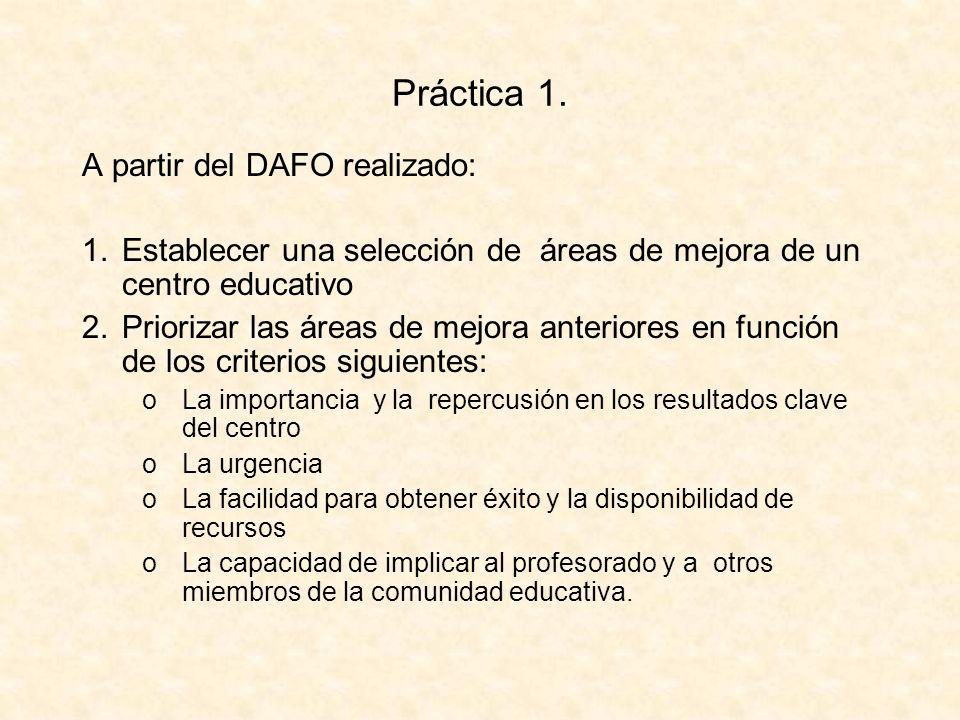 Práctica 1. A partir del DAFO realizado: 1.Establecer una selección de áreas de mejora de un centro educativo 2.Priorizar las áreas de mejora anterior