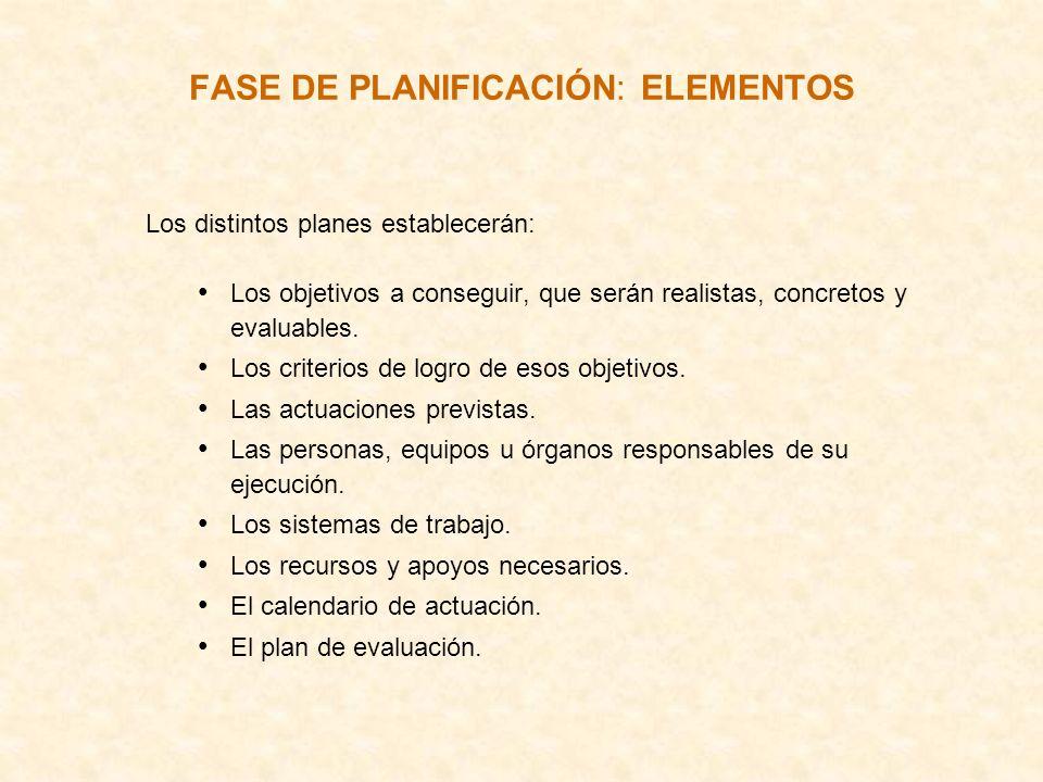 FASE DE PLANIFICACIÓN: ELEMENTOS Los distintos planes establecerán: Los objetivos a conseguir, que serán realistas, concretos y evaluables. Los criter