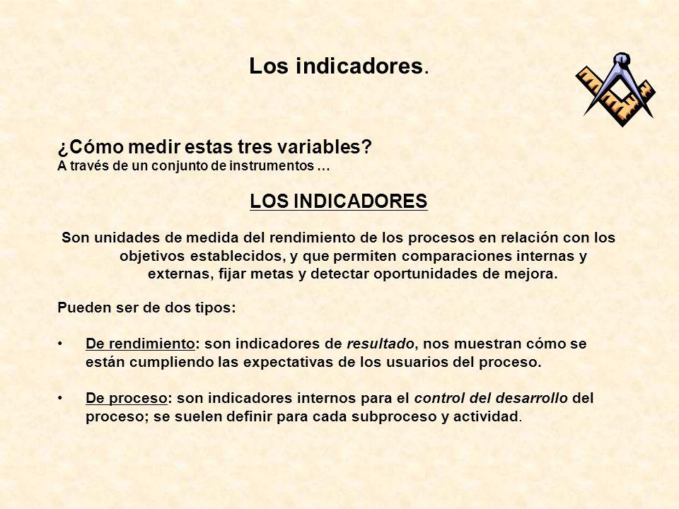 Los indicadores. ¿Cómo medir estas tres variables? A través de un conjunto de instrumentos … LOS INDICADORES Son unidades de medida del rendimiento de