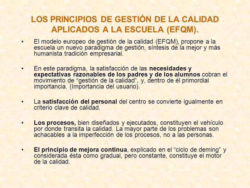 LOS PRINCIPIOS DE GESTIÓN DE LA CALIDAD APLICADOS A LA ESCUELA (EFQM). El modelo europeo de gestión de la calidad (EFQM), propone a la escuela un nuev
