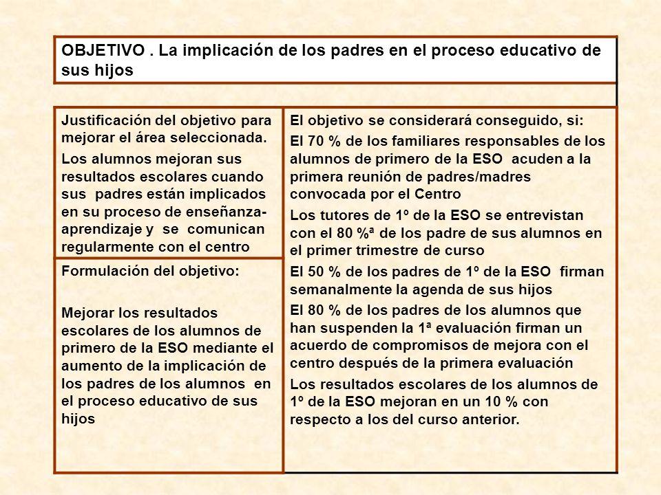 OBJETIVO. La implicación de los padres en el proceso educativo de sus hijos Justificación del objetivo para mejorar el área seleccionada. Los alumnos