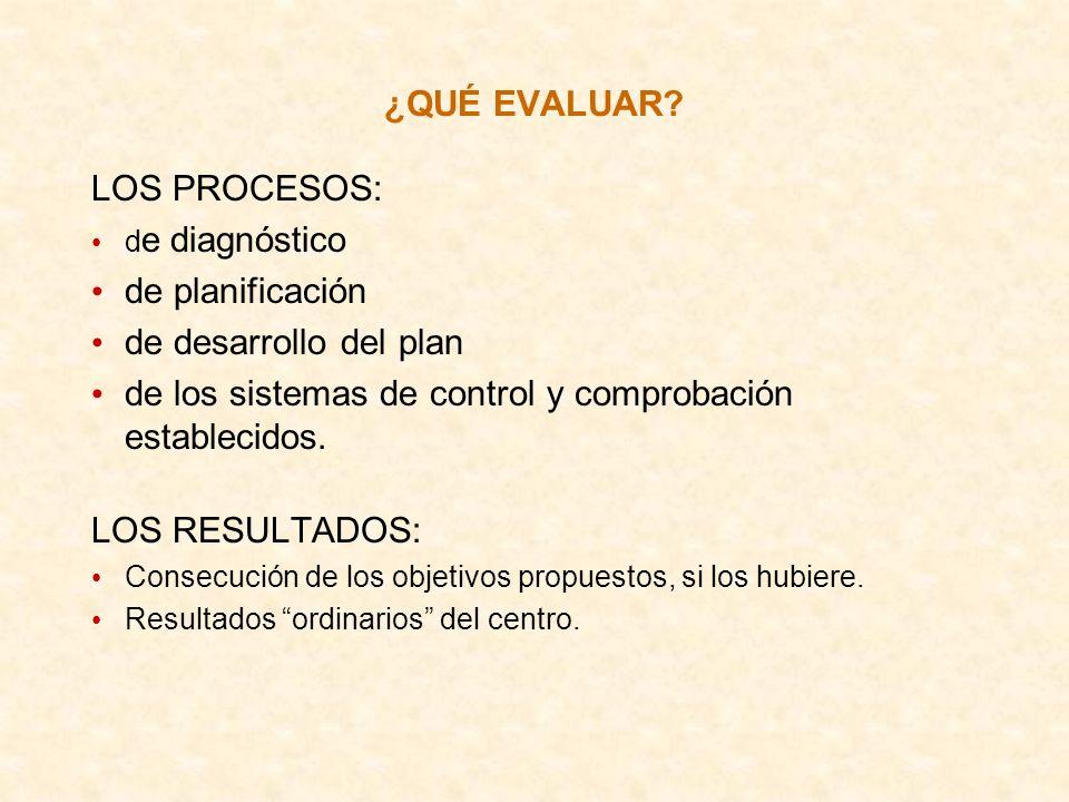 ¿QUÉ EVALUAR? LOS PROCESOS: d e diagnóstico de planificación de desarrollo del plan de los sistemas de control y comprobación establecidos. LOS RESULT