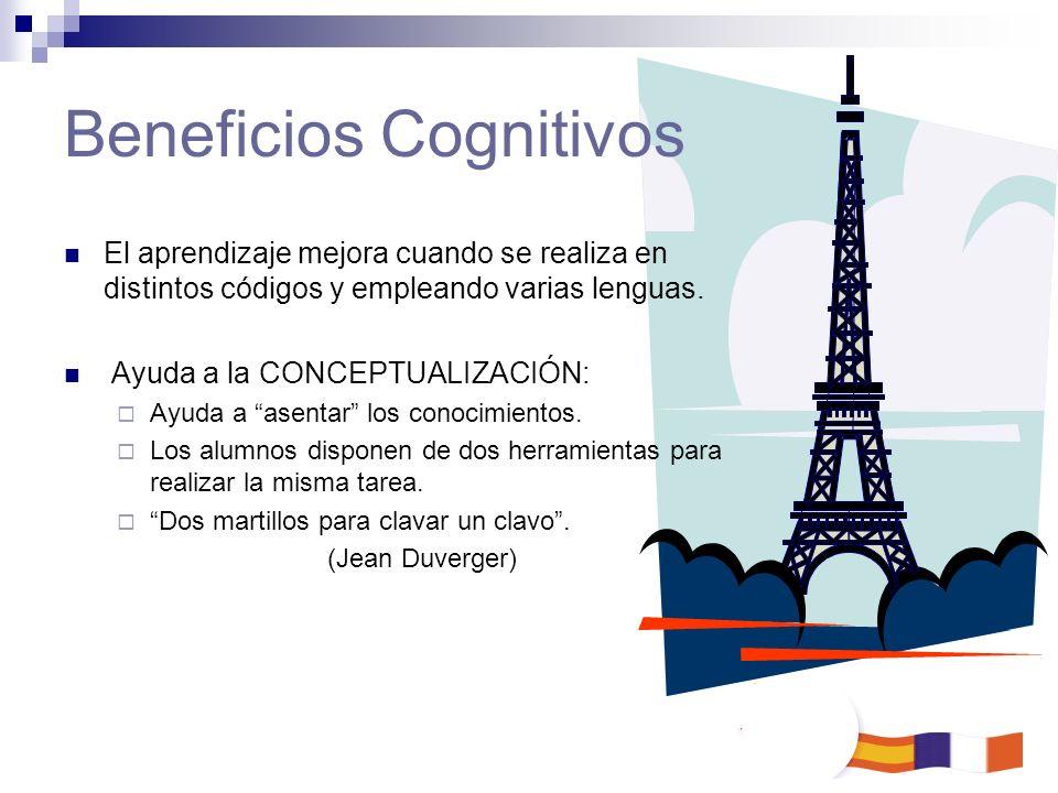 Beneficios Cognitivos El aprendizaje mejora cuando se realiza en distintos códigos y empleando varias lenguas. Ayuda a la CONCEPTUALIZACIÓN: Ayuda a a