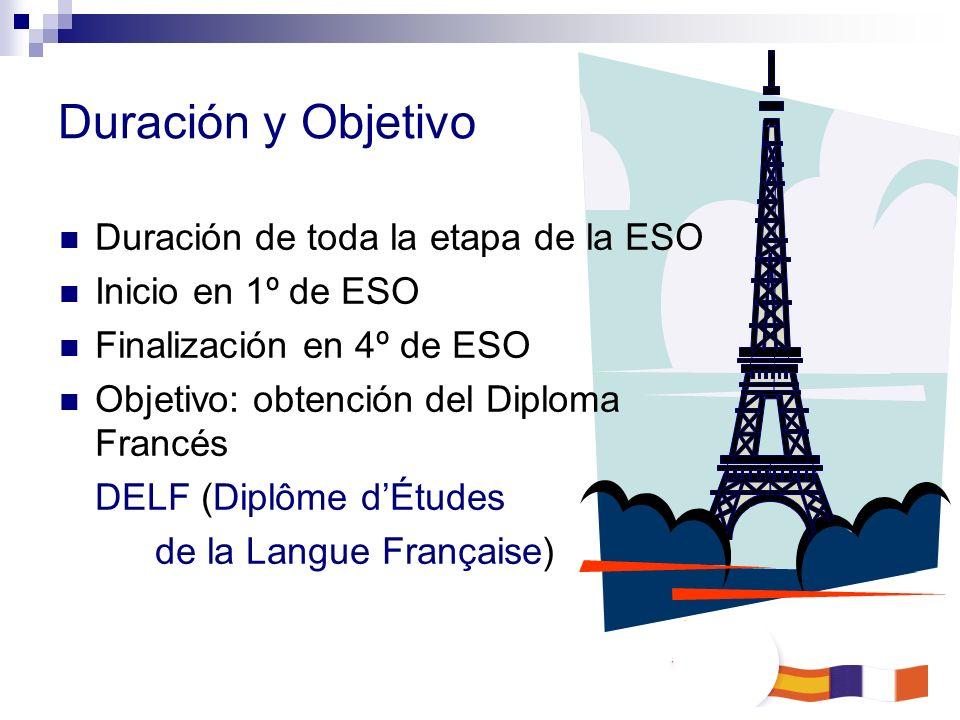 Duración y Objetivo Duración de toda la etapa de la ESO Inicio en 1º de ESO Finalización en 4º de ESO Objetivo: obtención del Diploma Francés DELF (Di