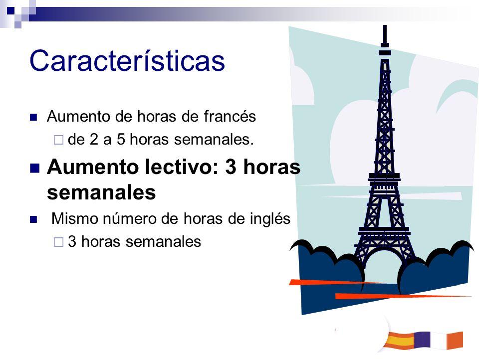 Características Aumento de horas de francés de 2 a 5 horas semanales. Aumento lectivo: 3 horas semanales Mismo número de horas de inglés 3 horas seman