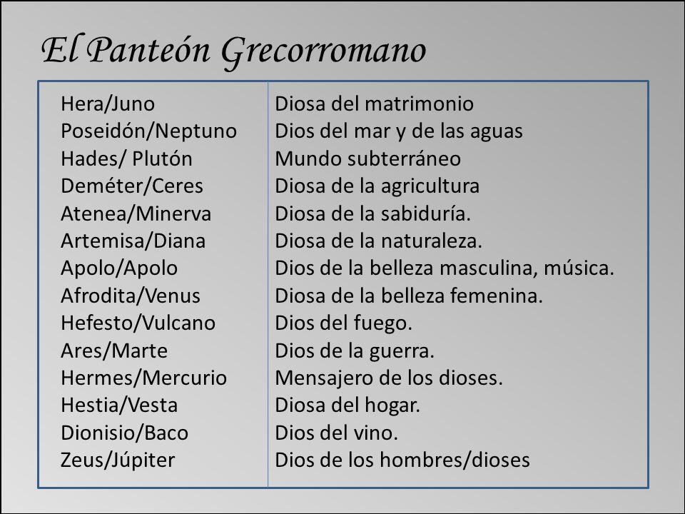 El Panteón Grecorromano Hera/Juno Poseidón/Neptuno Hades/ Plutón Deméter/Ceres Atenea/Minerva Artemisa/Diana Apolo/Apolo Afrodita/Venus Hefesto/Vulcan