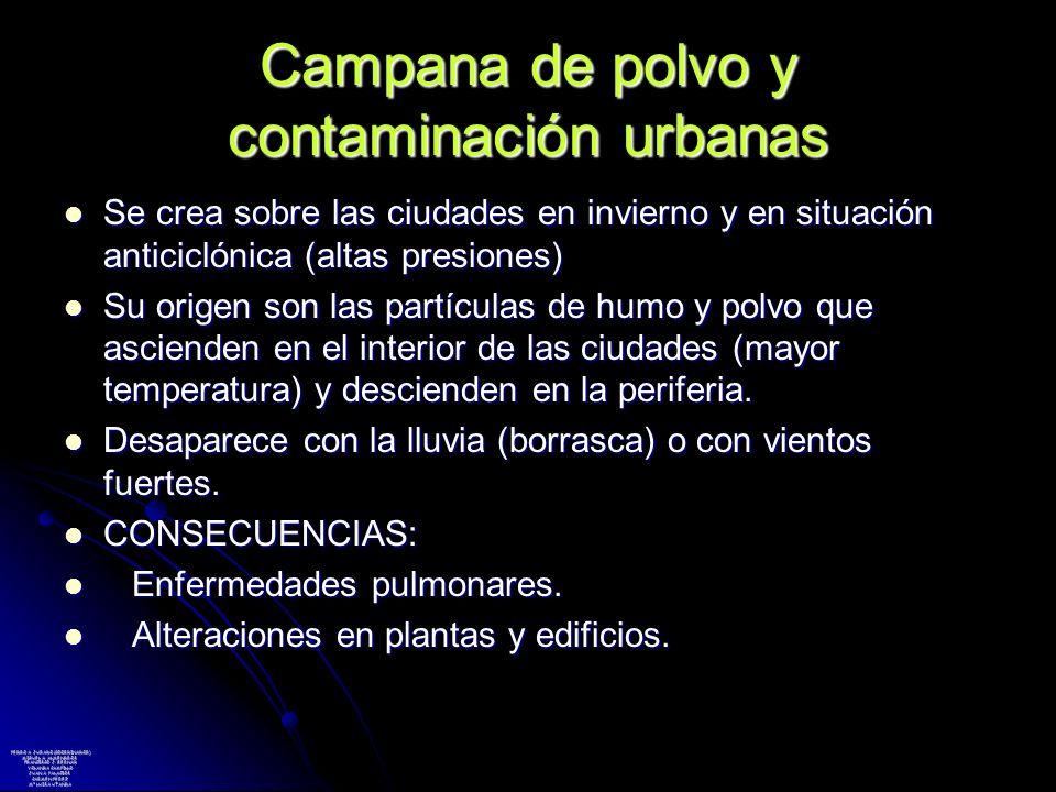 Campana de polvo y contaminación urbanas Se crea sobre las ciudades en invierno y en situación anticiclónica (altas presiones) Se crea sobre las ciuda