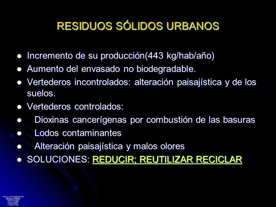 RESIDUOS SÓLIDOS URBANOS Incremento de su producción(443 kg/hab/año) Incremento de su producción(443 kg/hab/año) Aumento del envasado no biodegradable