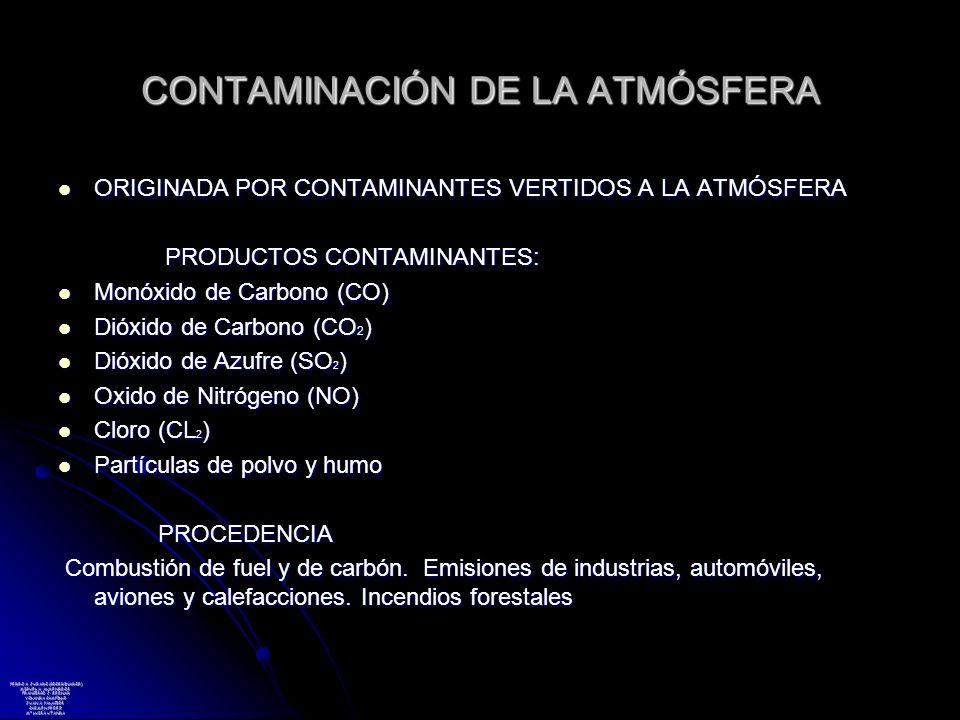 CONTAMINACIÓN DE LA ATMÓSFERA ORIGINADA POR CONTAMINANTES VERTIDOS A LA ATMÓSFERA ORIGINADA POR CONTAMINANTES VERTIDOS A LA ATMÓSFERA PRODUCTOS CONTAM