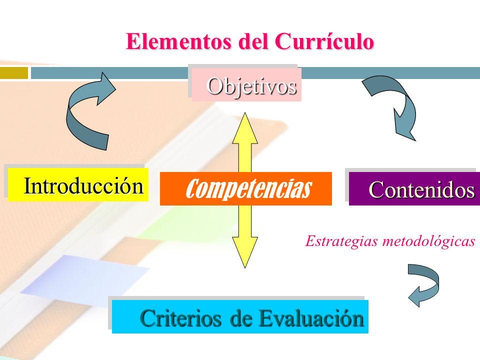 Elementos del Currículo Elementos del Currículo IntroducciónIntroducción ObjetivosObjetivos ContenidosContenidos Criterios de Evaluación Competencias