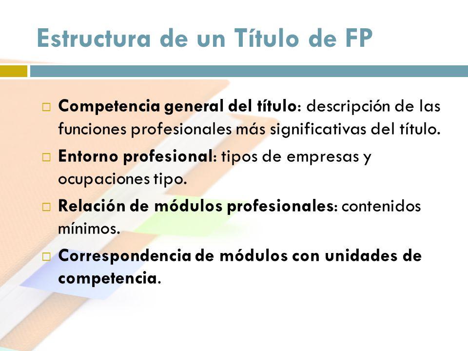 Estructura de un Título de FP Competencia general del título: descripción de las funciones profesionales más significativas del título. Entorno profes