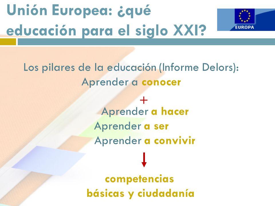 Los pilares de la educación (Informe Delors): Aprender a conocer Aprender a hacer Aprender a ser Aprender a convivir Unión Europea: ¿qué educación par