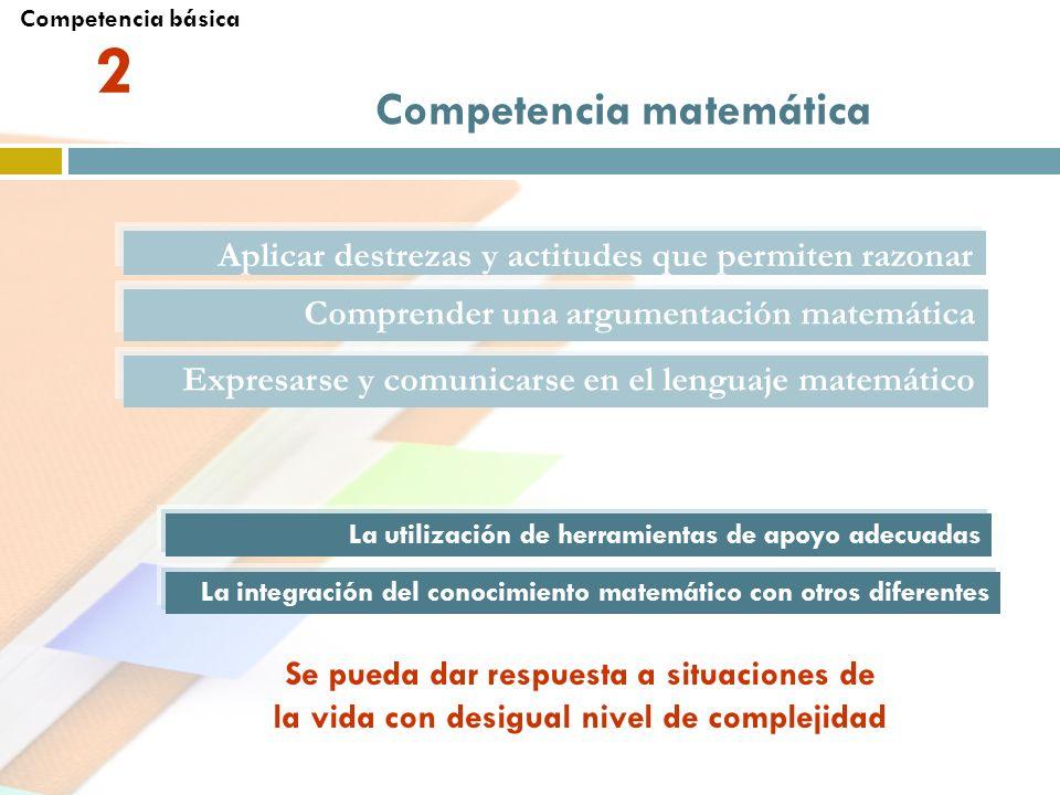 Competencia matemática Aplicar destrezas y actitudes que permiten razonar matemáticamente Comprender una argumentación matemática Expresarse y comunic