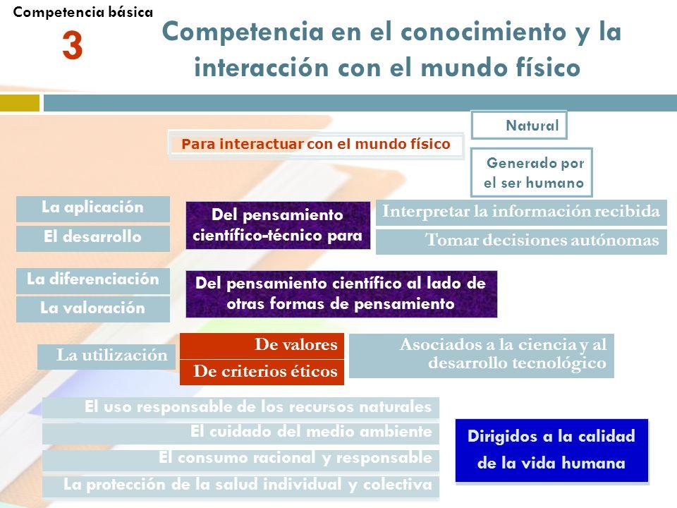 Competencia en el conocimiento y la interacción con el mundo físico Interpretar la información recibida El desarrollo Tomar decisiones autónomas Del p
