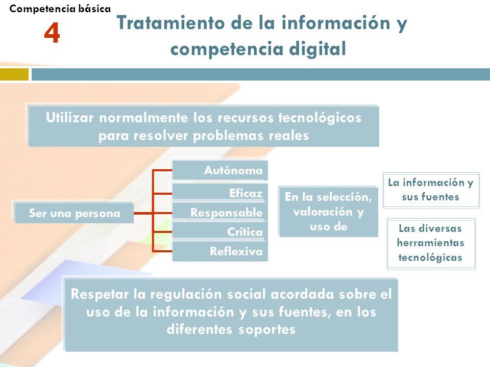 Tratamiento de la información y competencia digital Utilizar normalmente los recursos tecnológicos para resolver problemas reales Respetar la regulaci