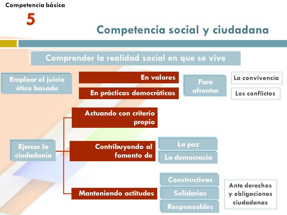 Competencia social y ciudadana Comprender la realidad social en que se vive Emplear el juicio ético basado La convivencia En valores En prácticas demo