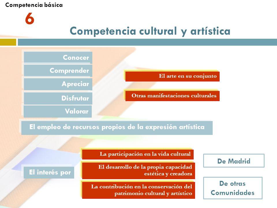Competencia cultural y artística Conocer El empleo de recursos propios de la expresión artística El arte en su conjunto Otras manifestaciones cultural