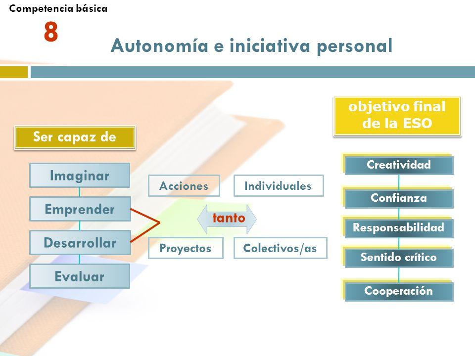 Autonomía e iniciativa personal Ser capaz de Competencia básica Imaginar Creatividad Acciones Proyectos tanto Emprender Desarrollar Evaluar Confianza