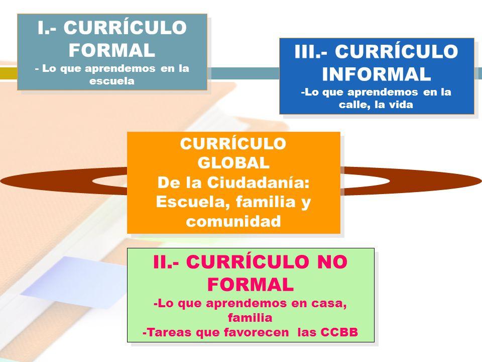 II.- CURRÍCULO NO FORMAL -Lo que aprendemos en casa, familia -Tareas que favorecen las CCBB II.- CURRÍCULO NO FORMAL -Lo que aprendemos en casa, famil