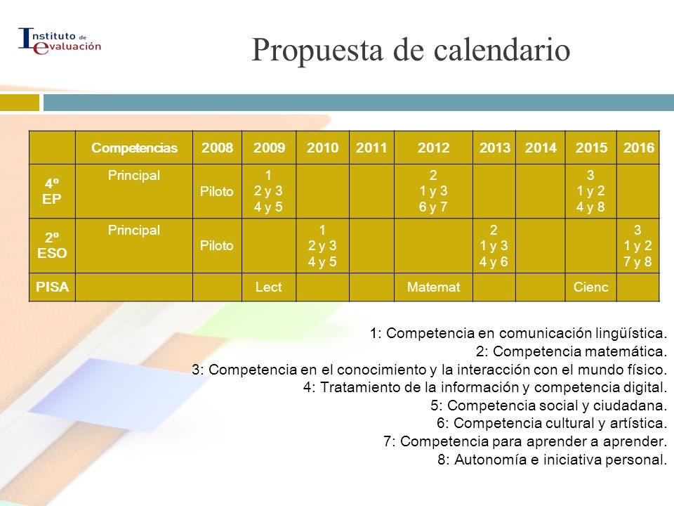 Propuesta de calendario Competencias200820092010201120122013201420152016 4º EP Principal Piloto 1 2 y 3 4 y 5 2 1 y 3 6 y 7 3 1 y 2 4 y 8 2º ESO Princ