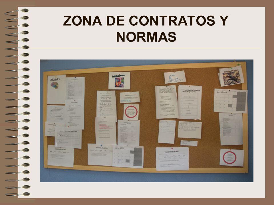 ZONA DE CONTRATOS Y NORMAS