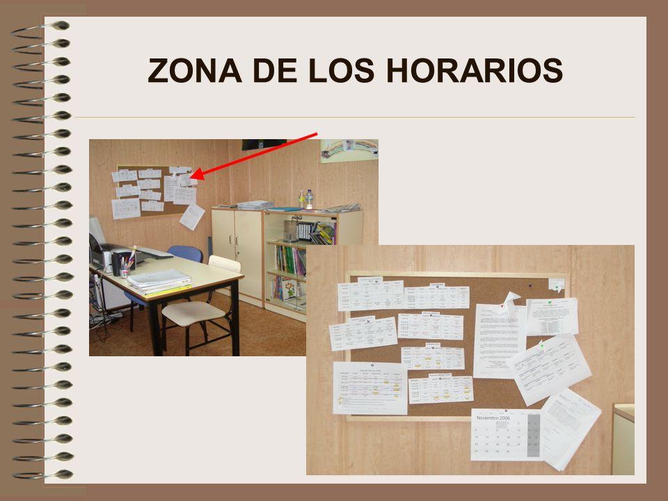 ZONA DE LOS HORARIOS