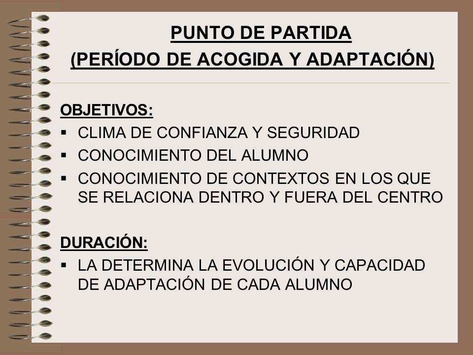 PUNTO DE PARTIDA (PERÍODO DE ACOGIDA Y ADAPTACIÓN) OBJETIVOS: CLIMA DE CONFIANZA Y SEGURIDAD CONOCIMIENTO DEL ALUMNO CONOCIMIENTO DE CONTEXTOS EN LOS