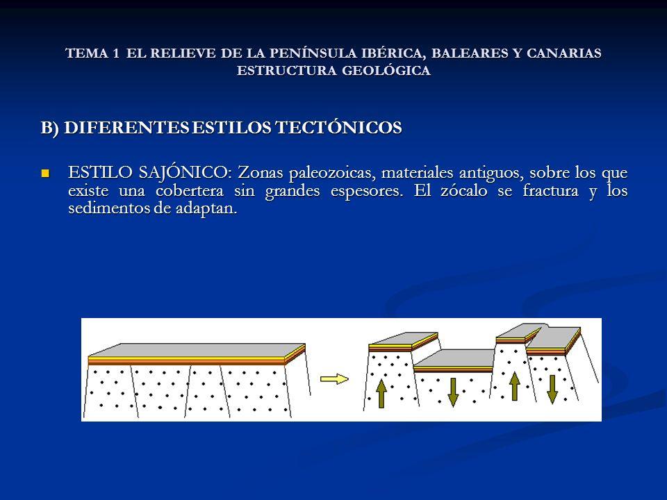 TEMA 1 EL RELIEVE DE LA PENÍNSULA IBÉRICA, BALEARES Y CANARIAS ESTRUCTURA GEOLÓGICA B) DIFERENTES ESTILOS TECTÓNICOS ESTILO SAJÓNICO: Zonas paleozoicas, materiales antiguos, sobre los que existe una cobertera sin grandes espesores.