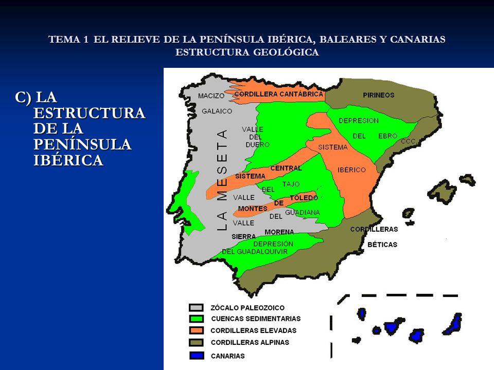 TEMA 1 EL RELIEVE DE LA PENÍNSULA IBÉRICA, BALEARES Y CANARIAS ESTRUCTURA GEOLÓGICA C) LA ESTRUCTURA DE LA PENÍNSULA IBÉRICA