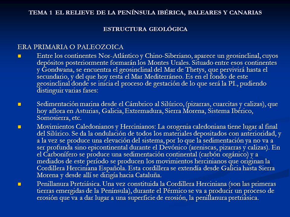 TEMA 1 EL RELIEVE DE LA PENÍNSULA IBÉRICA, BALEARES Y CANARIAS ESTRUCTURA GEOLÓGICA ERA CUATERNARIA.