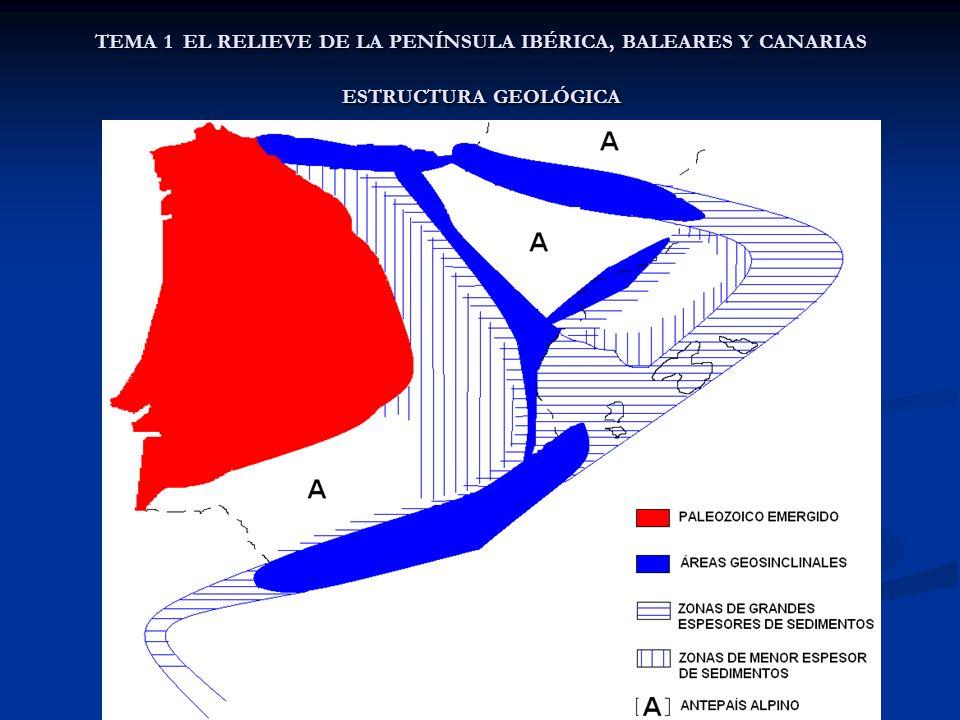 TEMA 1 EL RELIEVE DE LA PENÍNSULA IBÉRICA, BALEARES Y CANARIAS ESTRUCTURA GEOLÓGICA C) LA ESTRUCTURA DE LA PENÍNSULA IBÉRICA Tras la fase estírica se inicia un proceso de erosión que ocasiona depósitos (terciarios) en las fosas tectónicas: Duero, Tajo, Guadiana, Guadalquivir y Ebro.