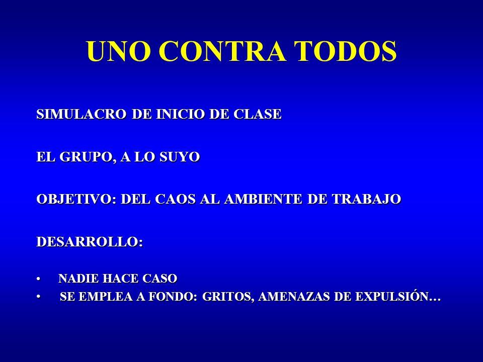 UNO CONTRA TODOS SIMULACRO DE INICIO DE CLASE EL GRUPO, A LO SUYO OBJETIVO: DEL CAOS AL AMBIENTE DE TRABAJO DESARROLLO: NADIE HACE CASO NADIE HACE CAS