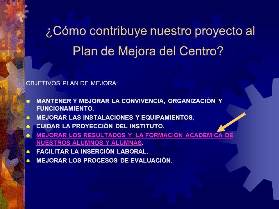 ¿Cómo contribuye nuestro proyecto al Plan de Mejora del Centro.