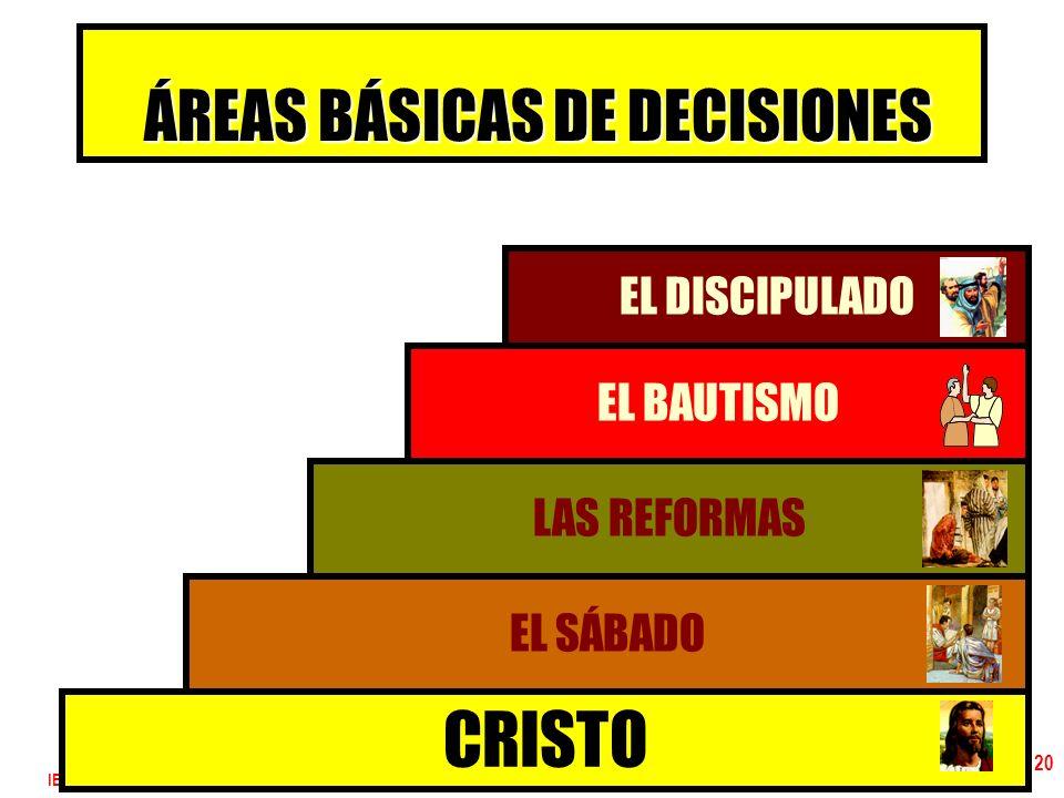 IBV lección 7 20 ÁREAS BÁSICAS DE DECISIONES ÁREAS BÁSICAS DE DECISIONES CRISTO EL SÁBADO LAS REFORMAS EL BAUTISMO EL DISCIPULADO