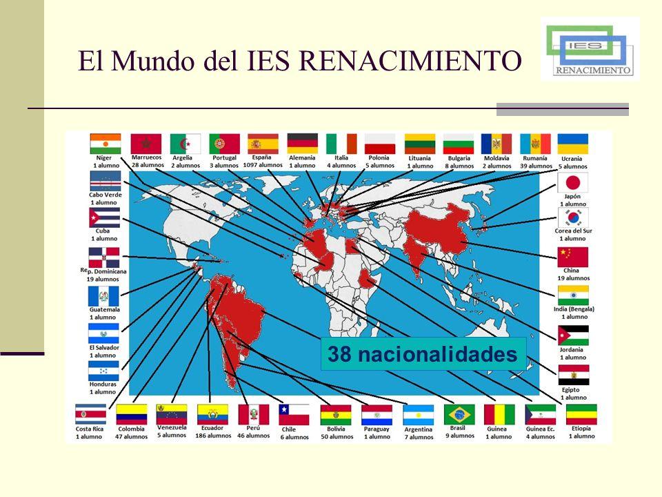 El Mundo del IES RENACIMIENTO 38 nacionalidades