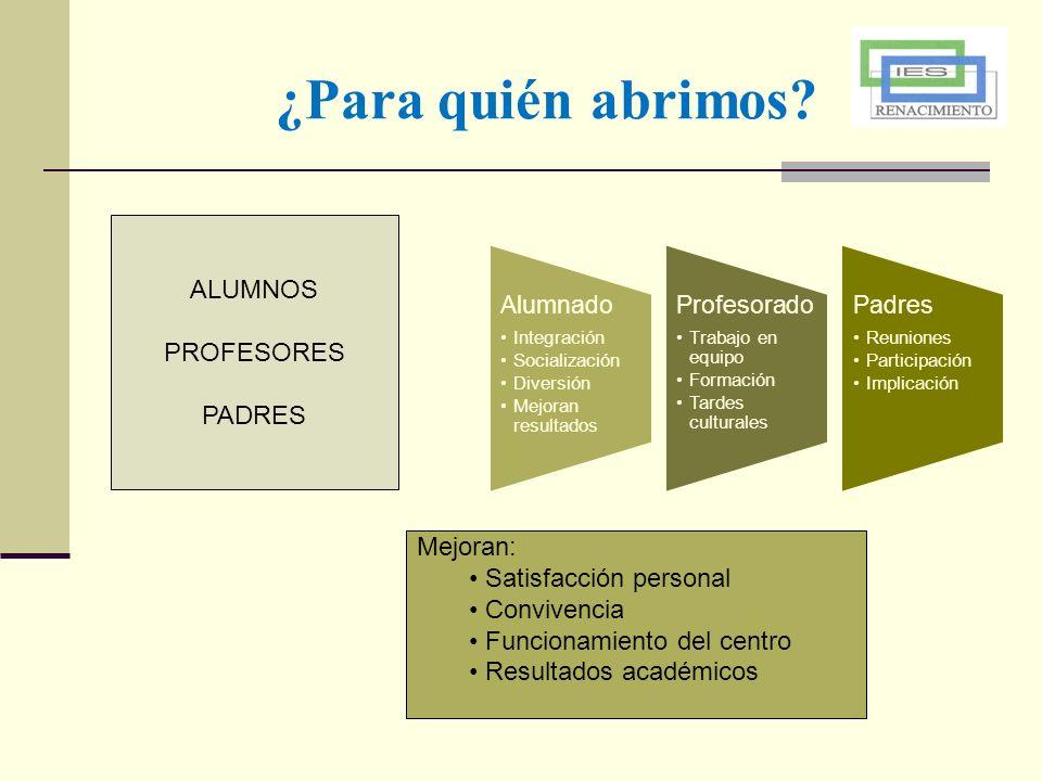 Programación y seguimiento Equipo directivo Escucha PlanificaGestionaEvalúa Dpto.