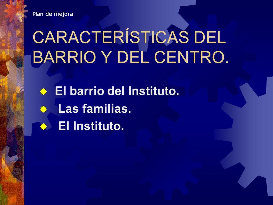 CARACTERÍSTICAS DEL BARRIO Y DEL CENTRO. El barrio del Instituto. Las familias. El Instituto. Plan de mejora