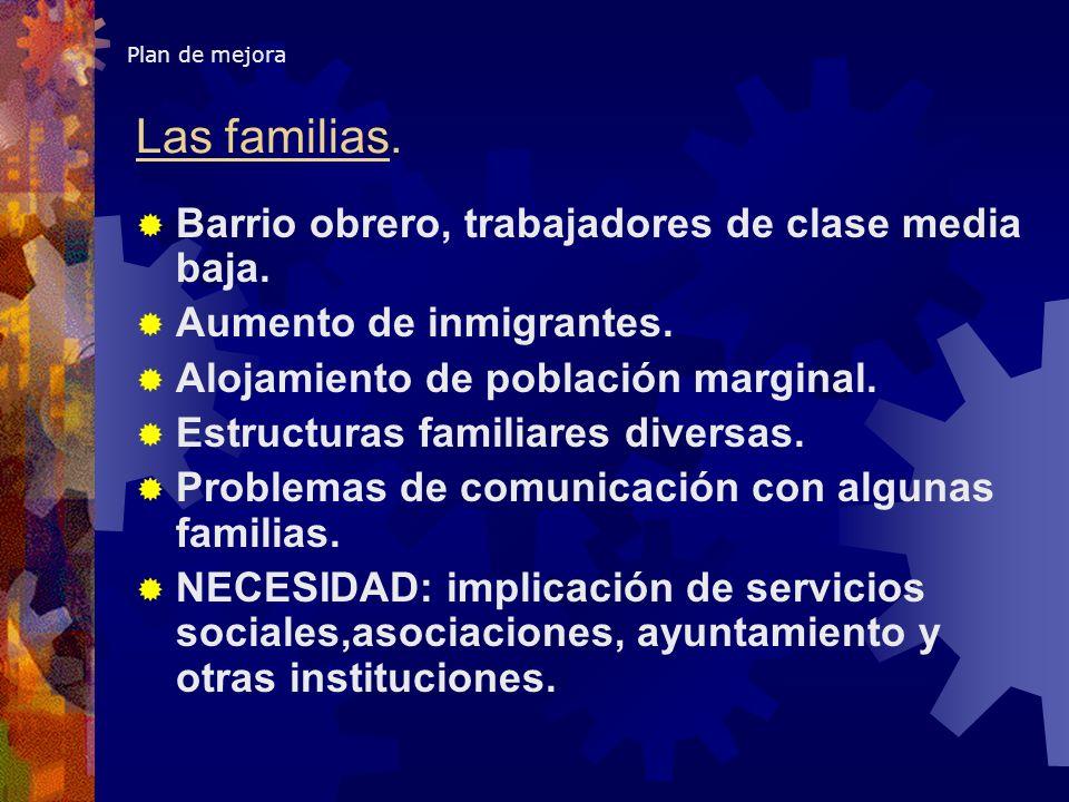Plan de mejora Las familias. Barrio obrero, trabajadores de clase media baja. Aumento de inmigrantes. Alojamiento de población marginal. Estructuras f