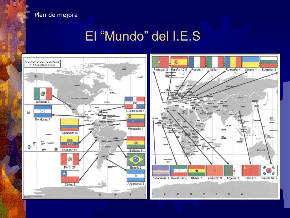 Plan de mejora El Mundo del I.E.S