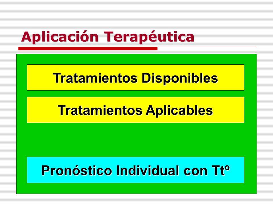 Aplicación Terapéutica Tratamientos Disponibles Tratamientos Aplicables Pronóstico Individual con Ttº