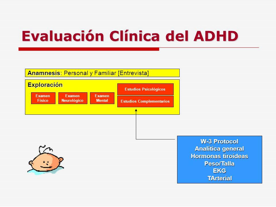 Evaluación Clínica del ADHD Anamnesis Anamnesis: Personal y Familiar [Entrevista] Exploración Examen Físico Estudios Psicológicos Examen Mental Examen