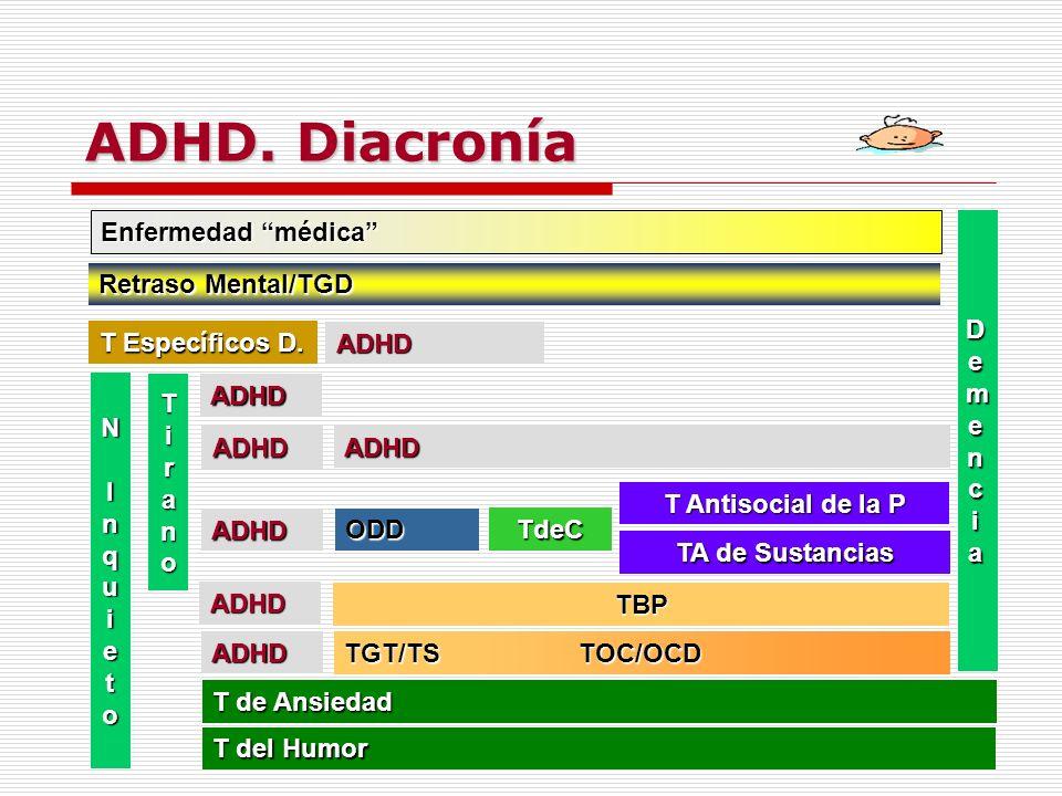 Retraso Mental/TGD Enfermedad médica ODD TdeC T del Humor TBP T Específicos D. T de Ansiedad T Antisocial de la P TA de Sustancias ADHD ADHD ADHD TGT/