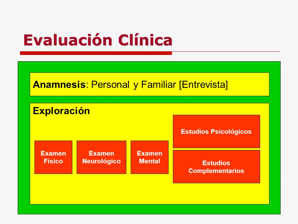 Evaluación Clínica Anamnesis: Personal y Familiar [Entrevista] Exploración Examen Físico Estudios Psicológicos Examen Mental Examen Neurológico Estudi
