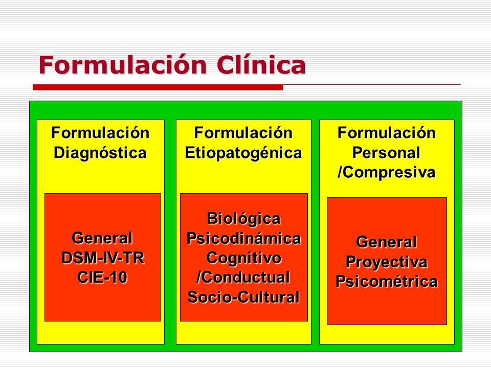 Formulación Clínica FormulaciónDiagnósticaFormulaciónEtiopatogénicaFormulaciónPersonal/Compresiva GeneralDSM-IV-TRCIE-10BiológicaPsicodinámicaCognitiv