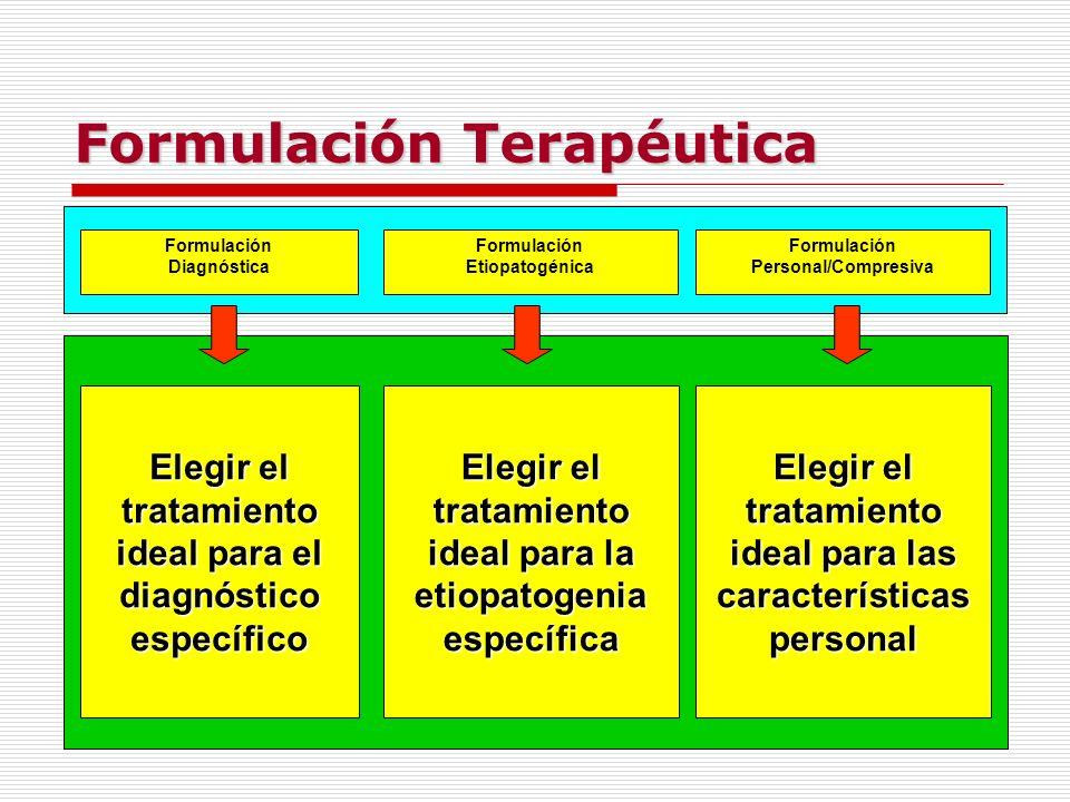 Formulación Terapéutica Elegir el tratamiento ideal para el diagnóstico específico Elegir el tratamiento ideal para la etiopatogenia específica Elegir